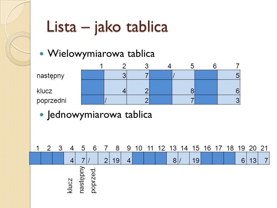 Lista – jako tablica 1234567 następny 37 / 5 klucz 42 8 6 poprzedni /2 7 3 Wielowymiarowa tablica Jednowymiarowa tablica 12345678910111213141516171819