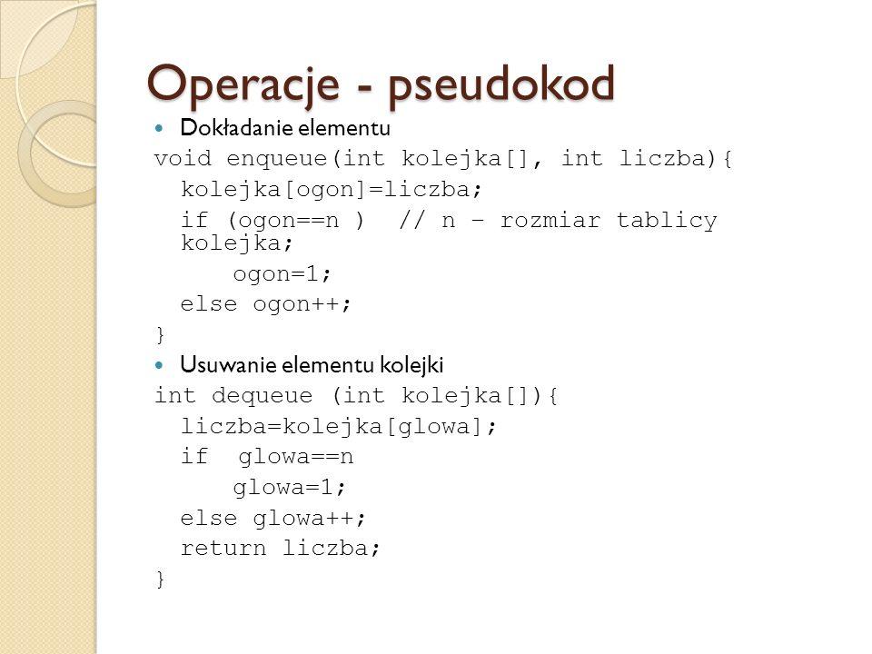 Operacje - pseudokod Dokładanie elementu void enqueue(int kolejka[], int liczba){ kolejka[ogon]=liczba; if (ogon==n ) // n – rozmiar tablicy kolejka;