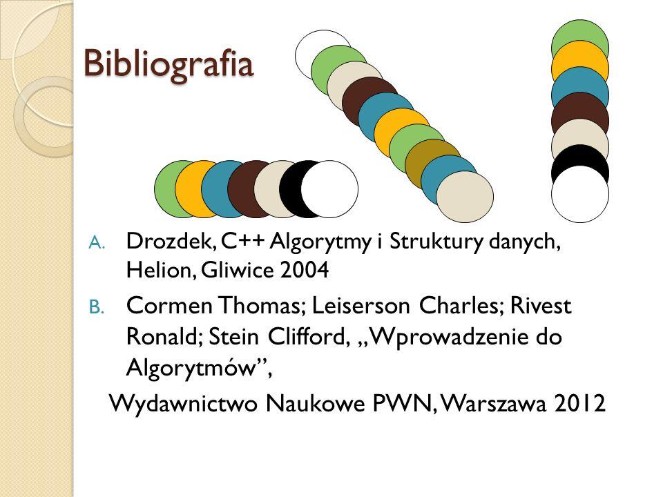 Bibliografia A. Drozdek, C++ Algorytmy i Struktury danych, Helion, Gliwice 2004 B. Cormen Thomas; Leiserson Charles; Rivest Ronald; Stein Clifford, Wp