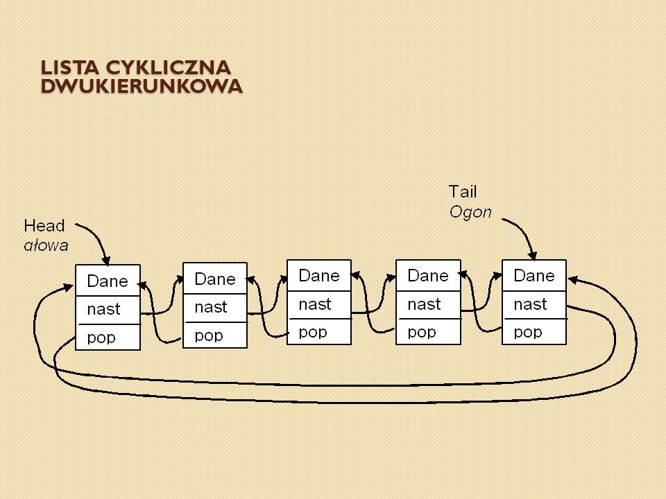 LISTA CYKLICZNA DWUKIERUNKOWA