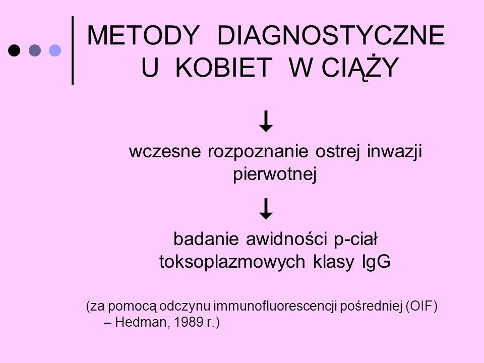 METODY DIAGNOSTYCZNE U KOBIET W CIĄŻY wczesne rozpoznanie ostrej inwazji pierwotnej badanie awidności p-ciał toksoplazmowych klasy IgG (za pomocą odcz