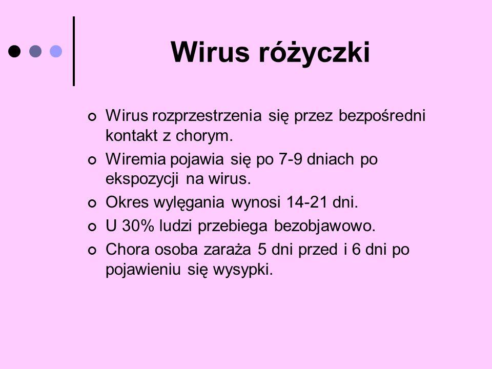 Wirus różyczki Wirus rozprzestrzenia się przez bezpośredni kontakt z chorym. Wiremia pojawia się po 7-9 dniach po ekspozycji na wirus. Okres wylęgania