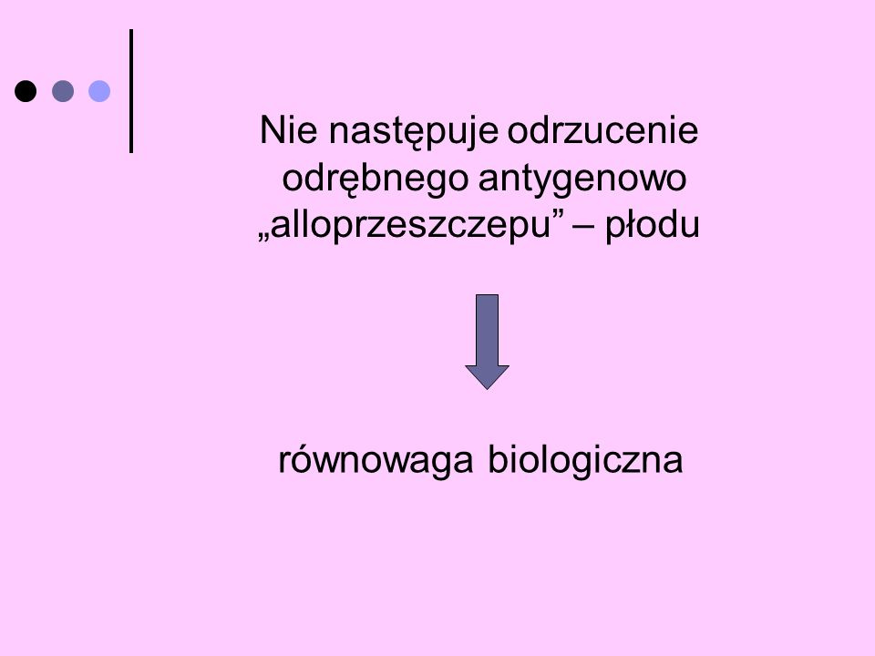 Nie następuje odrzucenie odrębnego antygenowo alloprzeszczepu – płodu równowaga biologiczna