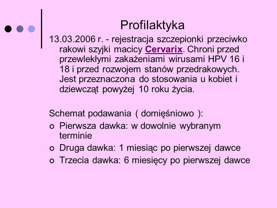 Profilaktyka 13.03.2006 r. - rejestracja szczepionki przeciwko rakowi szyjki macicy Cervarix. Chroni przed przewlekłymi zakażeniami wirusami HPV 16 i