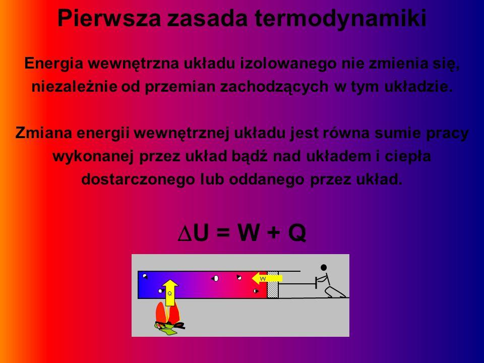 Pierwsza zasada termodynamiki Energia wewnętrzna układu izolowanego nie zmienia się, niezależnie od przemian zachodzących w tym układzie. Zmiana energ