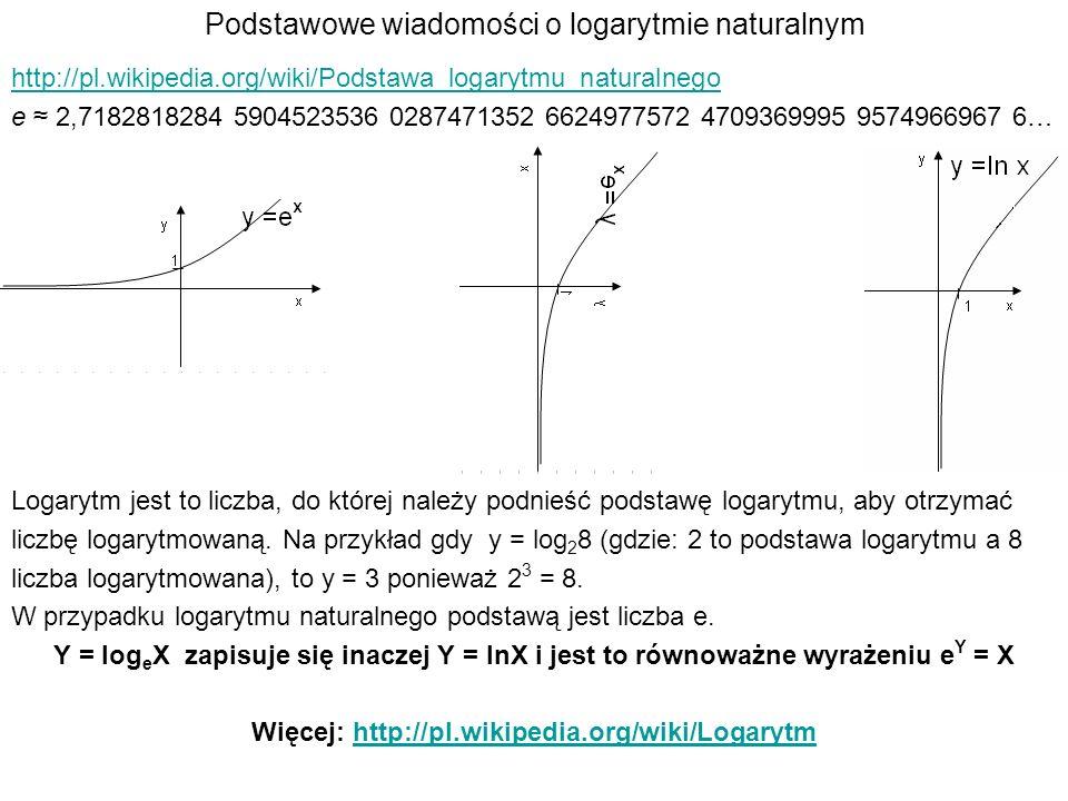 Podstawowe wiadomości o logarytmie naturalnym http://pl.wikipedia.org/wiki/Podstawa_logarytmu_naturalnego e 2,7182818284 5904523536 0287471352 6624977