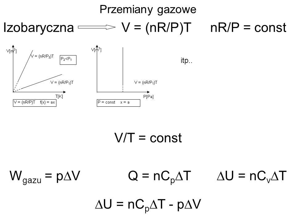 Przemiany gazowe IzobarycznaV = (nR/P)TnR/P = const itp.. V/T = const W gazu = p V Q = nC p T U = nC v T U = nC p T - p V
