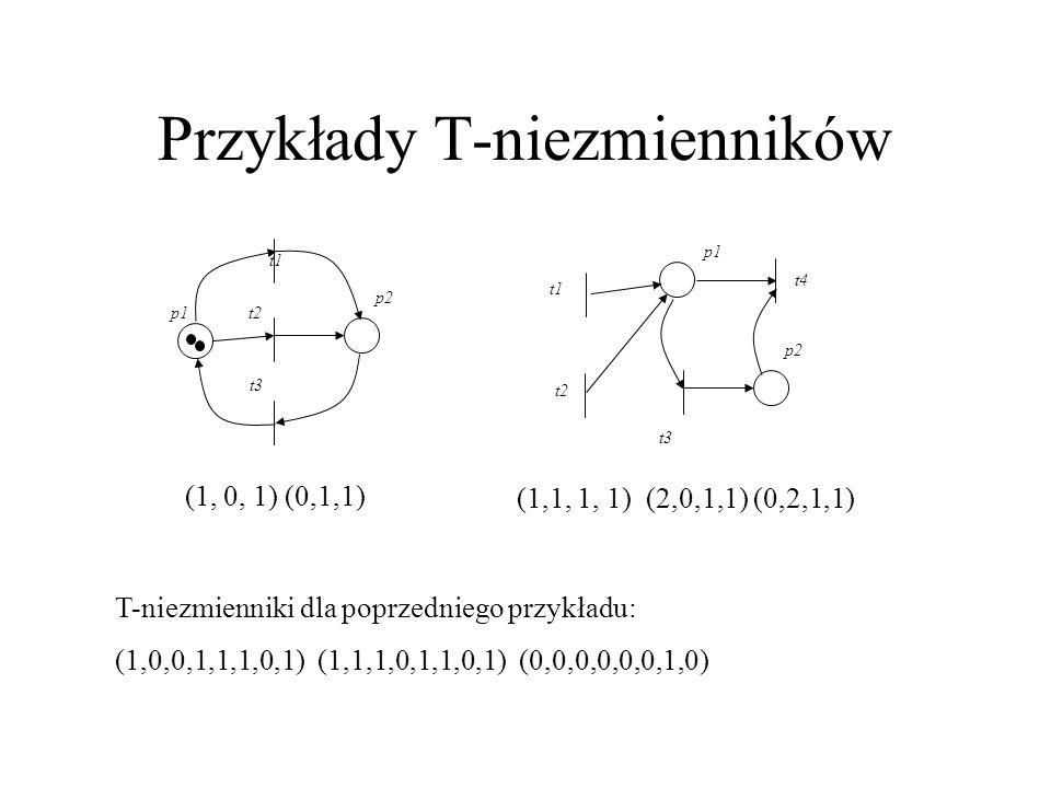 Przykłady T-niezmienników t1 p1 p2 t2 t3 (1, 0, 1) (0,1,1) p1 p2 t3 t1 t2 t4 (1,1, 1, 1) (2,0,1,1) (0,2,1,1) T-niezmienniki dla poprzedniego przykładu
