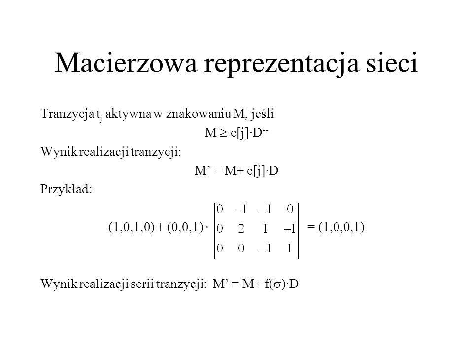 Macierzowa reprezentacja sieci Tranzycja t j aktywna w znakowaniu M, jeśli M e[j]·D -- Wynik realizacji tranzycji: M = M+ e[j]·D Przykład: (1,0,1,0) +