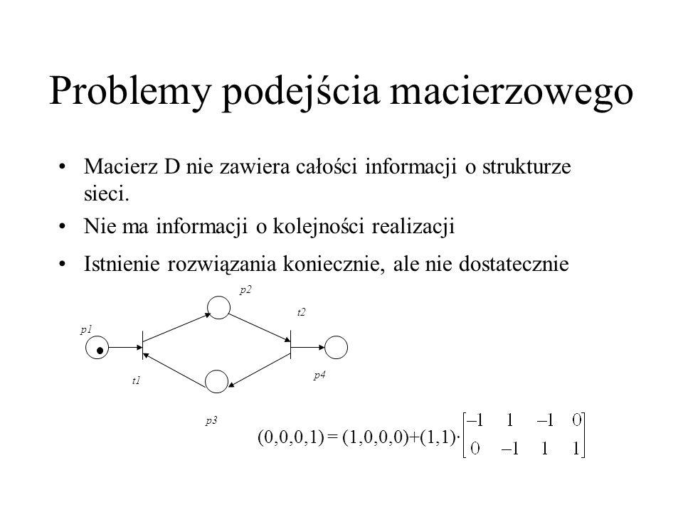 Problemy podejścia macierzowego Macierz D nie zawiera całości informacji o strukturze sieci. Nie ma informacji o kolejności realizacji Istnienie rozwi