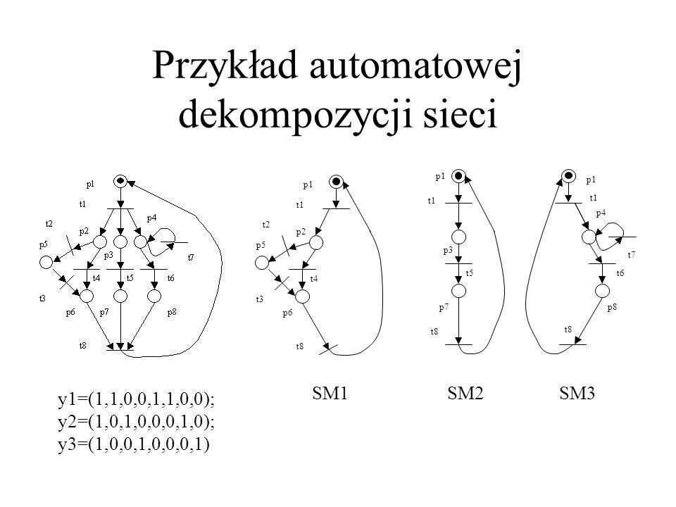 Przykład automatowej dekompozycji sieci y1=(1,1,0,0,1,1,0,0); y2=(1,0,1,0,0,0,1,0); y3=(1,0,0,1,0,0,0,1) t4 p6 p2 p1 p5 t1 t2 t3 t8 t5 p3 p7 p1 t1 t8