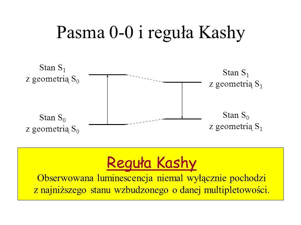 Pasma 0-0 i reguła Kashy Reguła Kashy Obserwowana luminescencja niemal wyłącznie pochodzi z najniższego stanu wzbudzonego o danej multipletowości. Sta