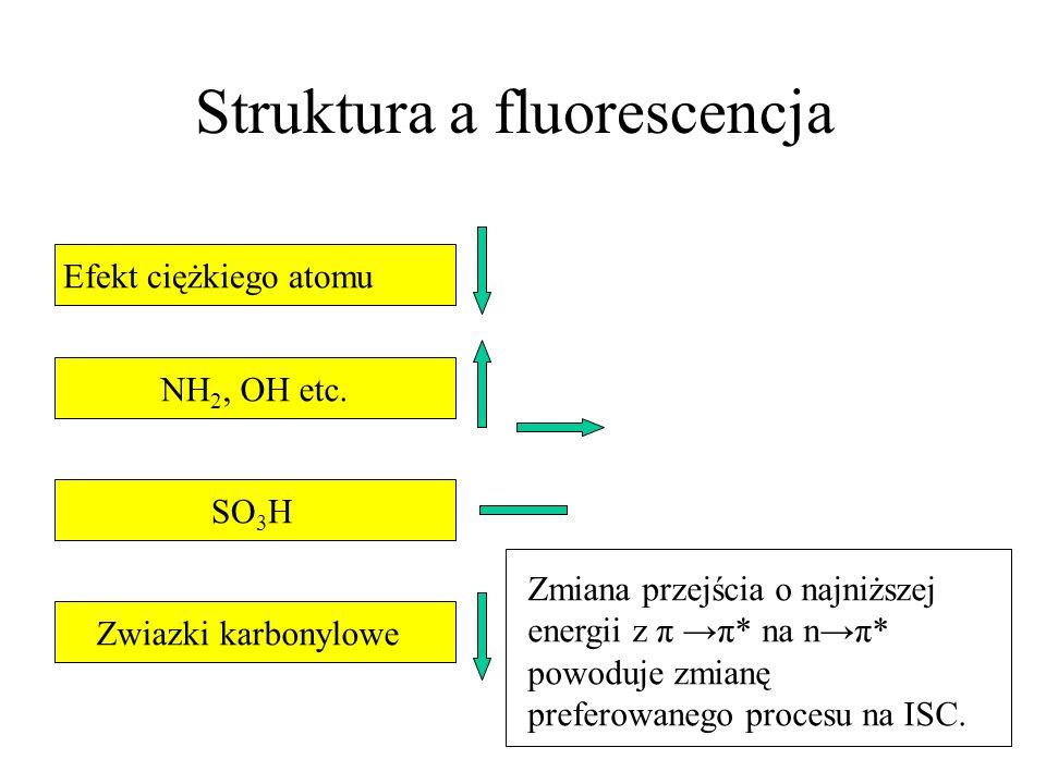 Struktura a fluorescencja Efekt ciężkiego atomu Zwiazki karbonylowe SO 3 H NH 2, OH etc. Zmiana przejścia o najniższej energii z π π* na nπ* powoduje