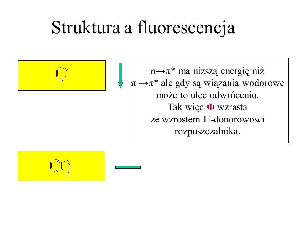 Struktura a fluorescencja nπ* ma nizszą energię niż π π* ale gdy są wiązania wodorowe może to ulec odwróceniu. Tak więc Φ wzrasta ze wzrostem H-donoro