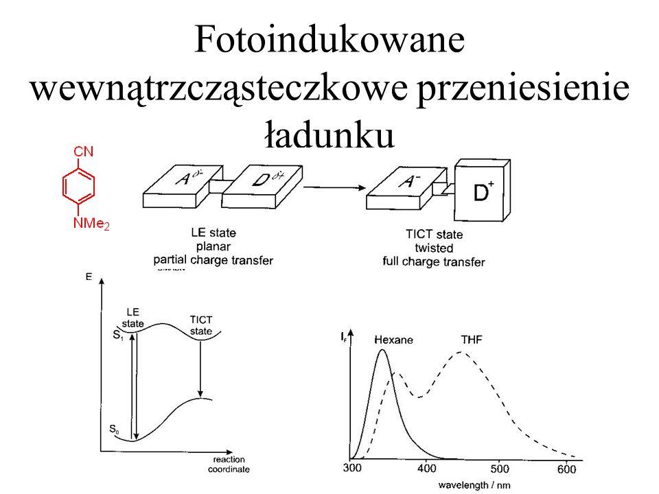 Zastosowania Sensory Wizualizacja związków biologicznie czynnych w komórkach Mikroskopia fluorescencyjna Polarność rozpuszczalnika Pomiary gęstości cieczy