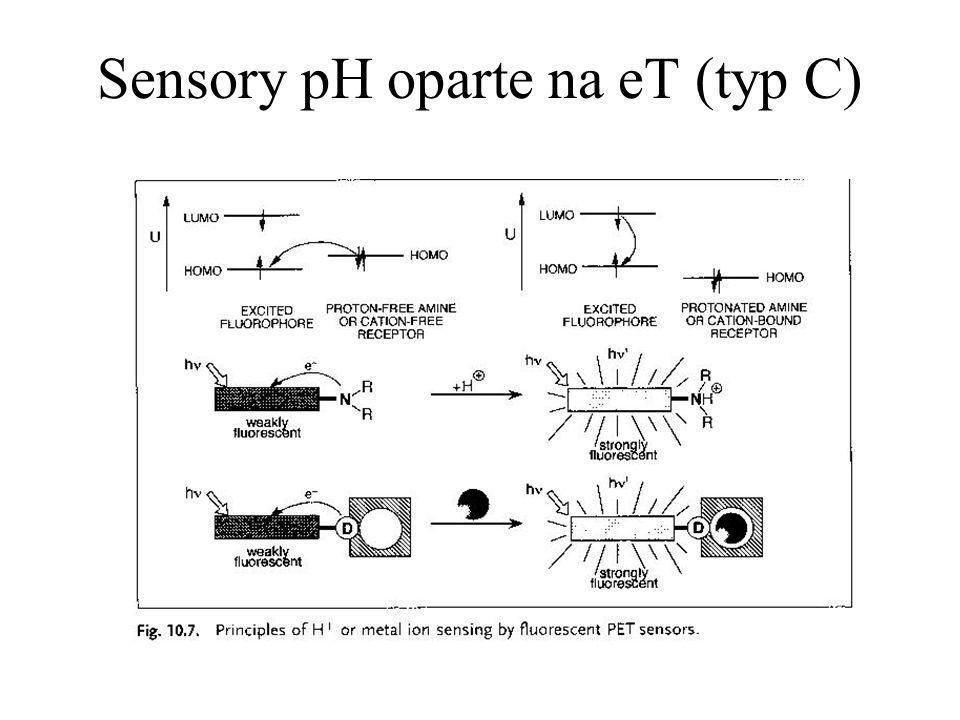 Sensory pH oparte na eT (typ C)