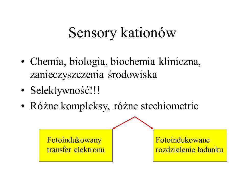 Sensory kationów Chemia, biologia, biochemia kliniczna, zanieczyszczenia środowiska Selektywność!!! Różne kompleksy, różne stechiometrie Fotoindukowan