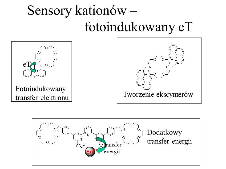 Sensory kationów – fotoindukowany eT Fotoindukowany transfer elektronu Tworzenie ekscymerów transfer energii Dodatkowy transfer energii eT