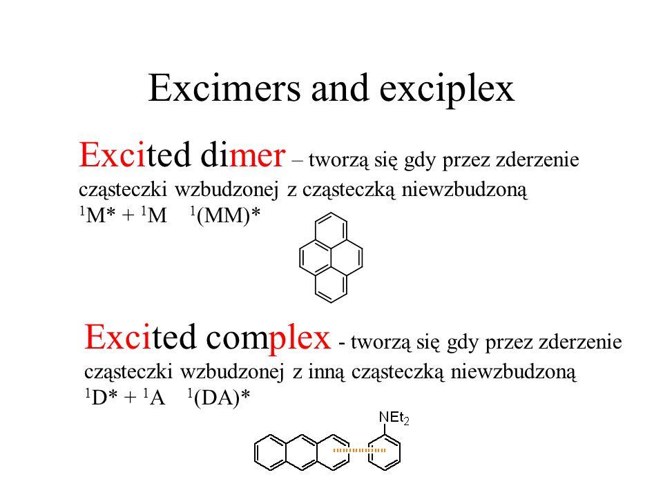 Excimers and exciplex Excited dimer – tworzą się gdy przez zderzenie cząsteczki wzbudzonej z cząsteczką niewzbudzoną 1 M* + 1 M 1 (MM)* Excited comple