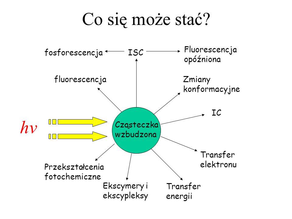 Co się może stać? Cząsteczka wzbudzona fluorescencjaZmiany konformacyjne ISC IC Transfer elektronu hv Przekształcenia fotochemiczne Ekscymery i ekscyp