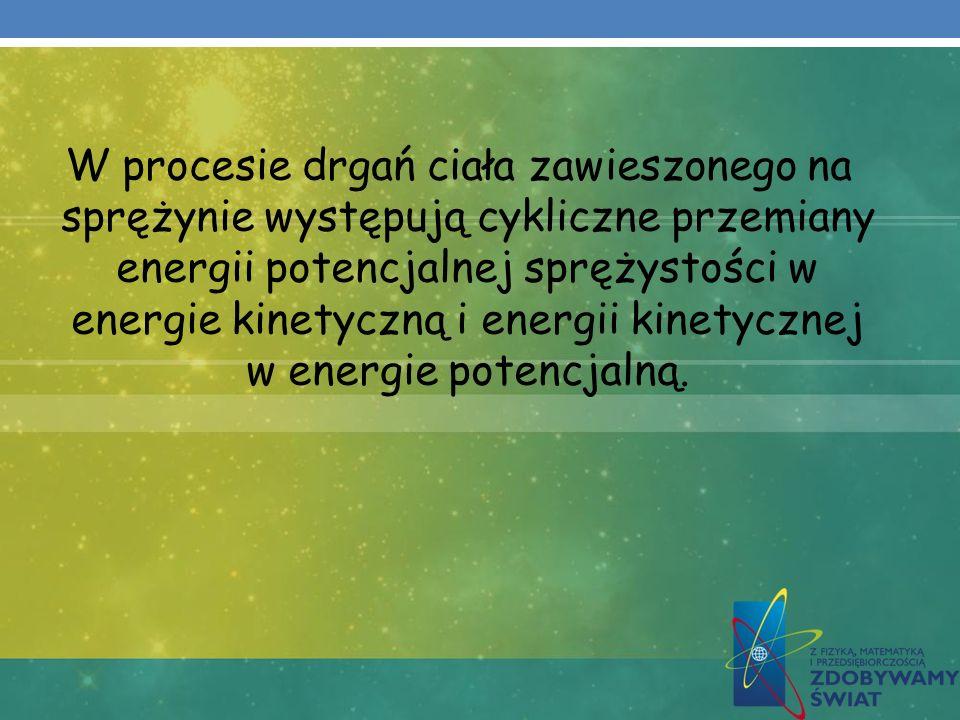 W procesie drgań ciała zawieszonego na sprężynie występują cykliczne przemiany energii potencjalnej sprężystości w energie kinetyczną i energii kinety