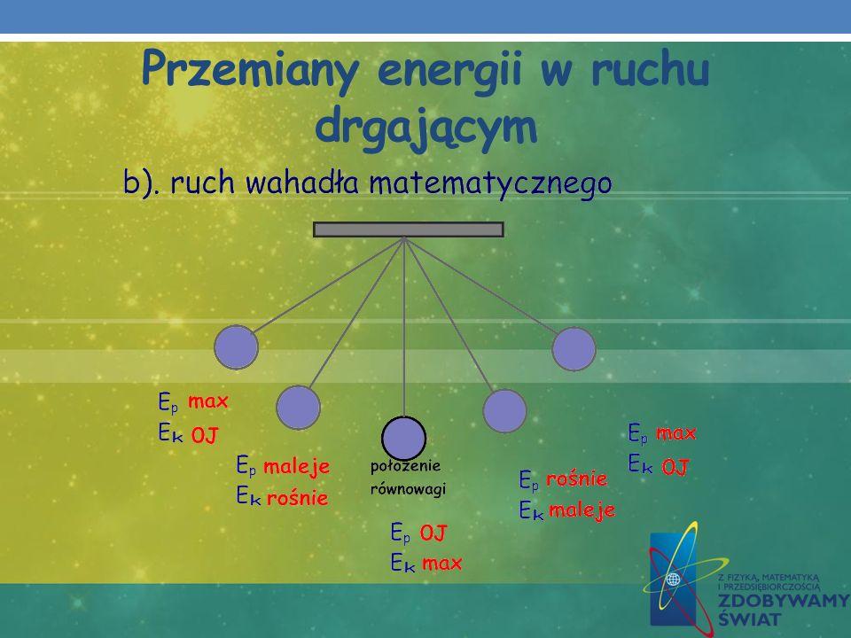 Przemiany energii w ruchu drgającym