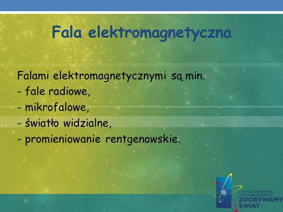 Fala elektromagnetyczna Falami elektromagnetycznymi są min. - fale radiowe, - mikrofalowe, - światło widzialne, - promieniowanie rentgenowskie.