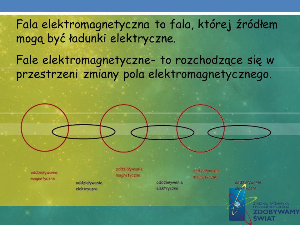 Fala elektromagnetyczna to fala, której źródłem mogą być ładunki elektryczne. Fale elektromagnetyczne- to rozchodzące się w przestrzeni zmiany pola el