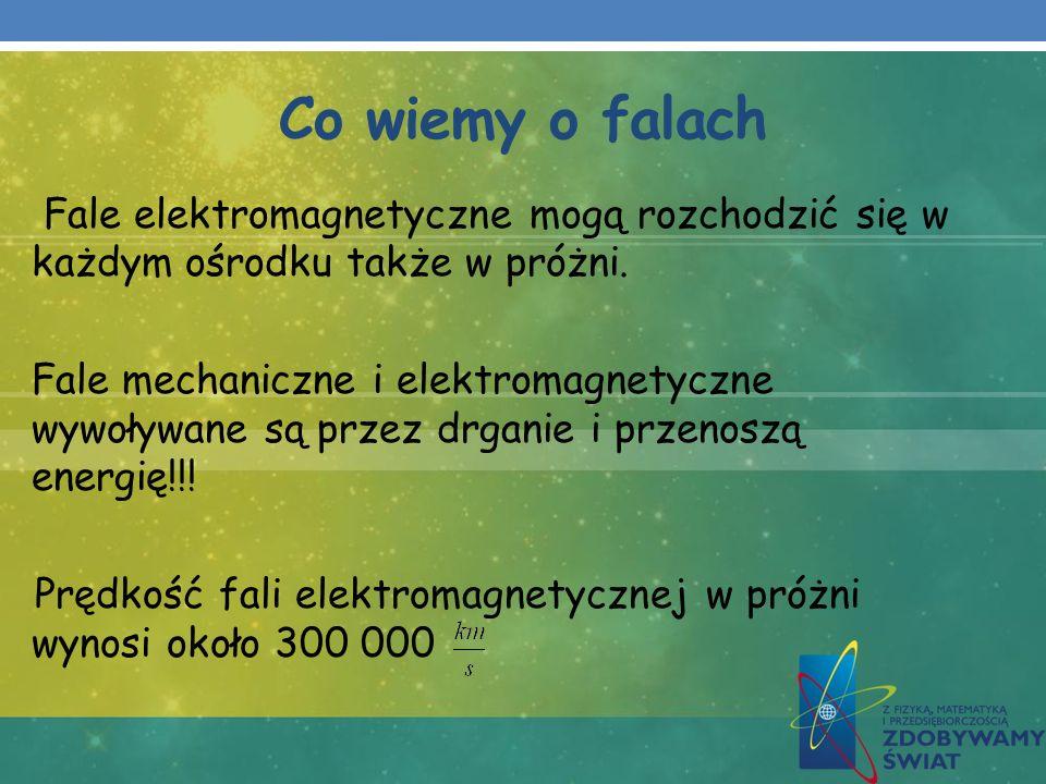 Co wiemy o falach Fale elektromagnetyczne mogą rozchodzić się w każdym ośrodku także w próżni. Fale mechaniczne i elektromagnetyczne wywoływane są prz