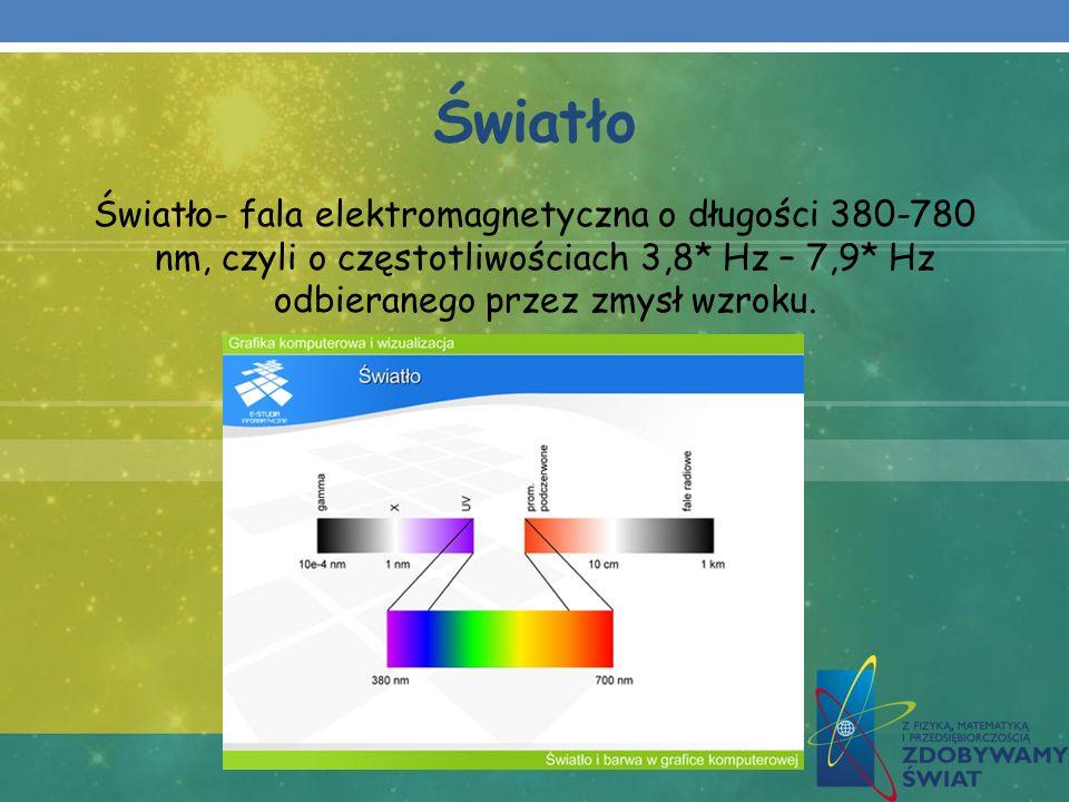 Światło Światło- fala elektromagnetyczna o długości 380-780 nm, czyli o częstotliwościach 3,8* Hz – 7,9* Hz odbieranego przez zmysł wzroku.
