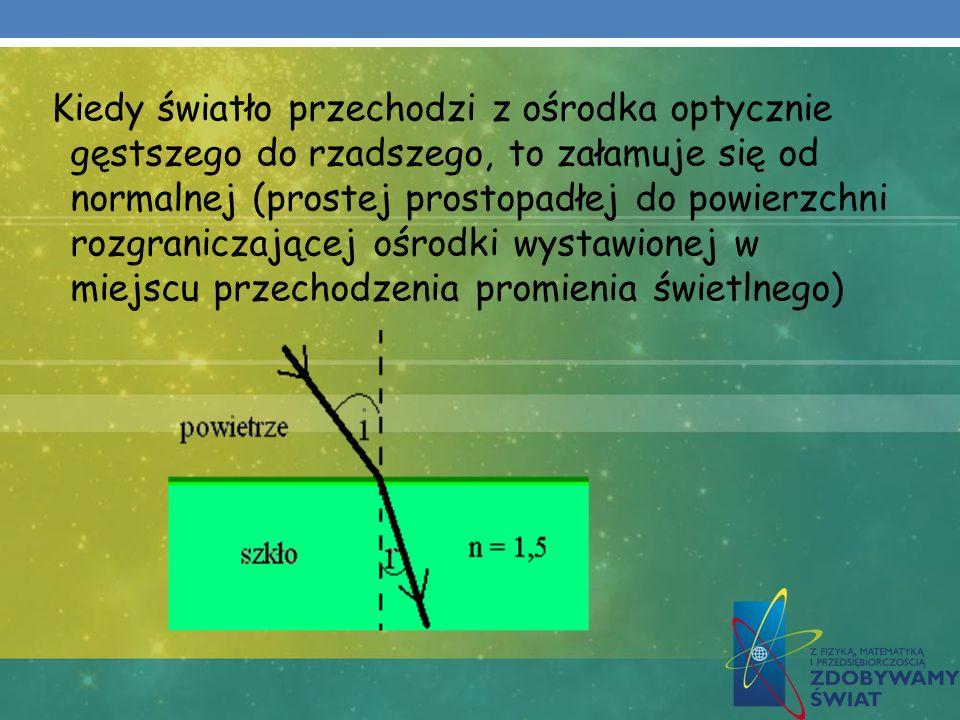 Kiedy światło przechodzi z ośrodka optycznie gęstszego do rzadszego, to załamuje się od normalnej (prostej prostopadłej do powierzchni rozgraniczające