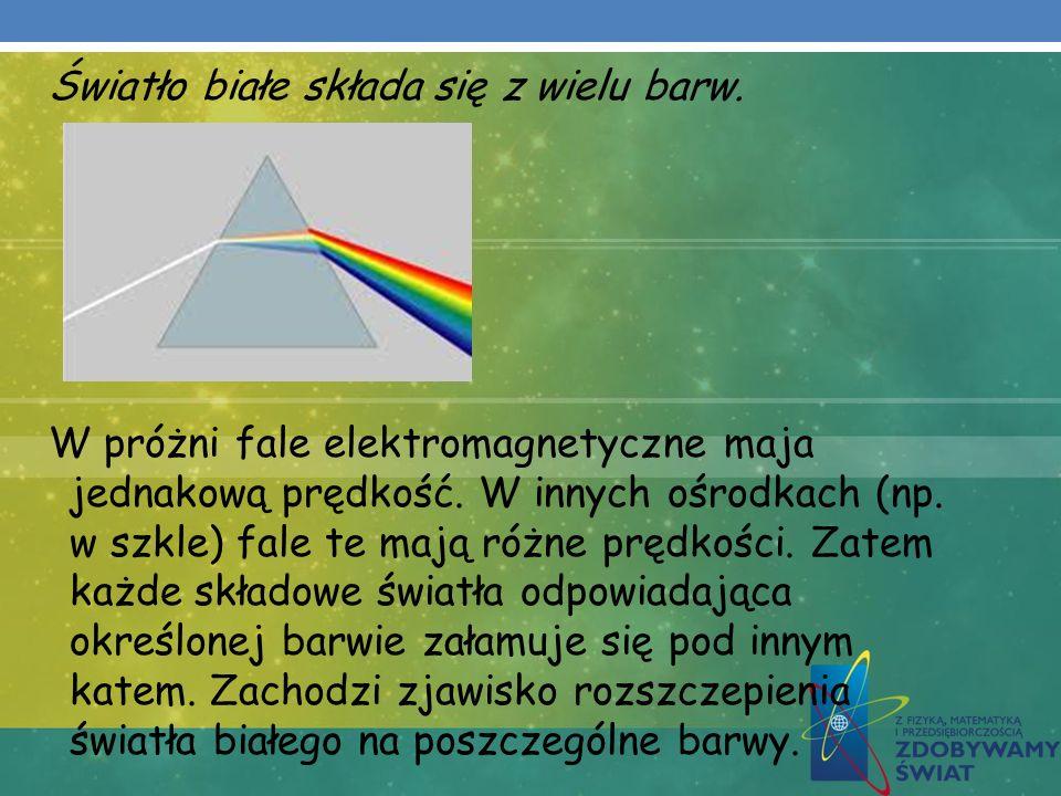 Światło białe składa się z wielu barw. W próżni fale elektromagnetyczne maja jednakową prędkość. W innych ośrodkach (np. w szkle) fale te mają różne p