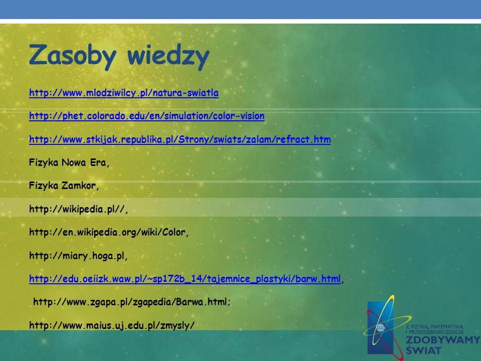 Zasoby wiedzy http://www.mlodziwilcy.pl/natura-swiatla http://phet.colorado.edu/en/simulation/color-vision http://www.stkijak.republika.pl/Strony/swia