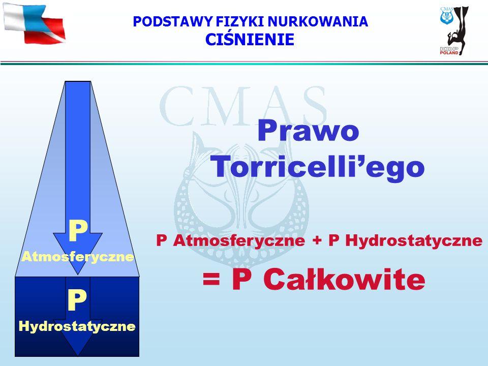 PODSTAWY FIZYKI NURKOWANIA CIŚNIENIE Prawo Torricelliego P Atmosferyczne P Hydrostatyczne P Atmosferyczne + P Hydrostatyczne = P Całkowite