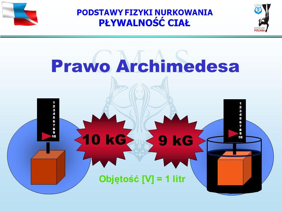 PODSTAWY FIZYKI NURKOWANIA PŁYWALNOŚĆ CIAŁ Prawo Archimedesa 10 kG 1 2 3 4 5 6 7 8 9 10 9 kG 1 2 3 4 5 6 7 8 9 10 Objętość [V] = 1 litr