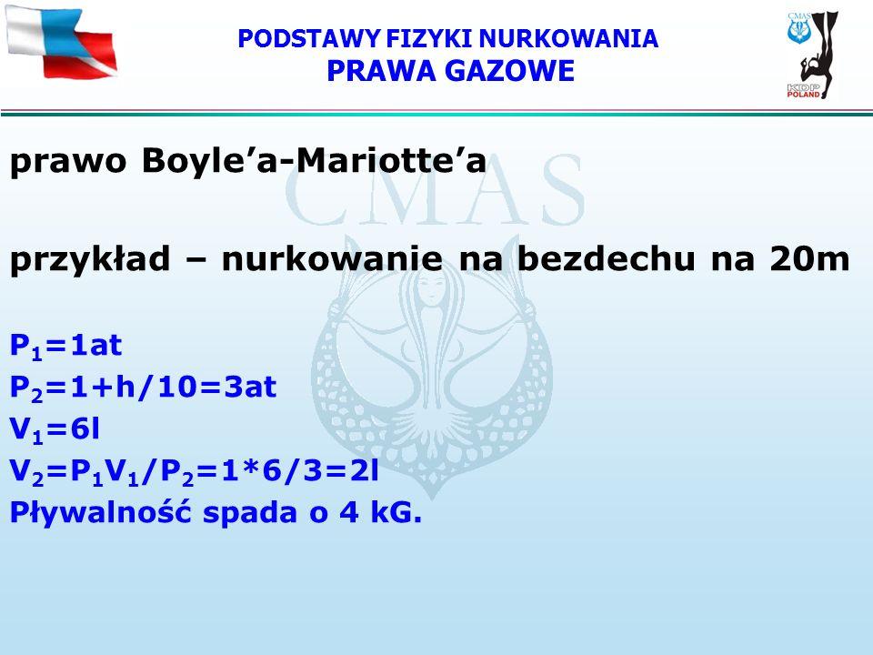 PODSTAWY FIZYKI NURKOWANIA PRAWA GAZOWE prawo Boylea-Mariottea przykład – nurkowanie na bezdechu na 20m P 1 =1at P 2 =1+h/10=3at V 1 =6l V 2 =P 1 V 1
