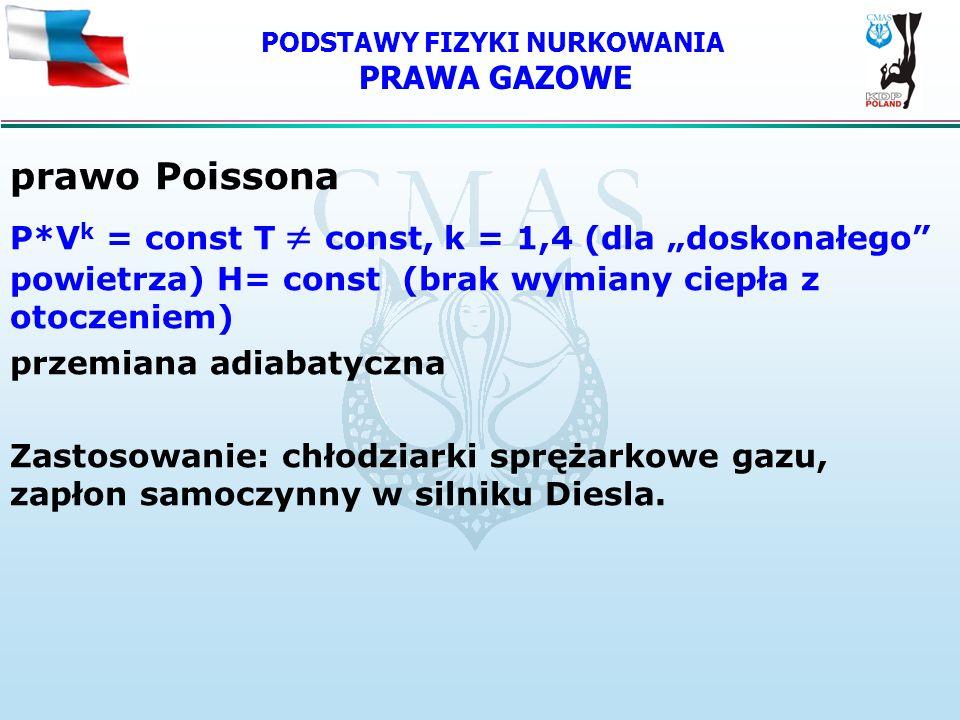 PODSTAWY FIZYKI NURKOWANIA PRAWA GAZOWE prawo Poissona P*V k = const T const, k = 1,4 (dla doskonałego powietrza) H= const (brak wymiany ciepła z otoc