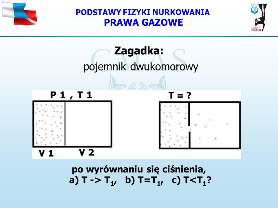 PODSTAWY FIZYKI NURKOWANIA PRAWA GAZOWE Zagadka: pojemnik dwukomorowy po wyrównaniu się ciśnienia, a) T -> T 1, b) T=T 1, c) T<T 1 ?