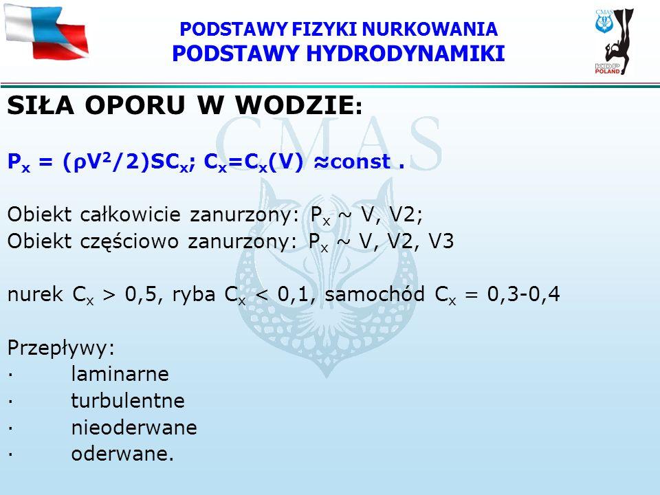 PODSTAWY FIZYKI NURKOWANIA PODSTAWY HYDRODYNAMIKI SIŁA OPORU W WODZIE : P x = (ρV 2 /2)SC x ; C x =C x (V) const. Obiekt całkowicie zanurzony: P x ~ V