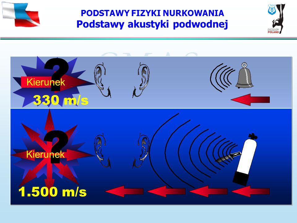 PODSTAWY FIZYKI NURKOWANIA Podstawy akustyki podwodnej 330 m/s ? Kierunek ? 1.500 m/s