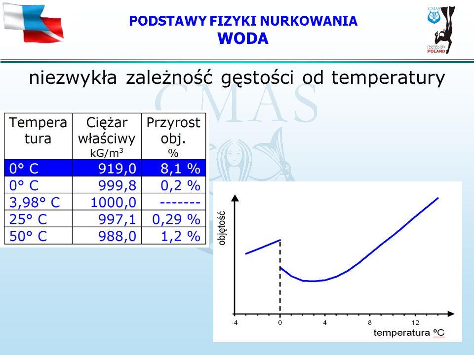 PODSTAWY FIZYKI NURKOWANIA WODA niezwykła zależność gęstości od temperatury