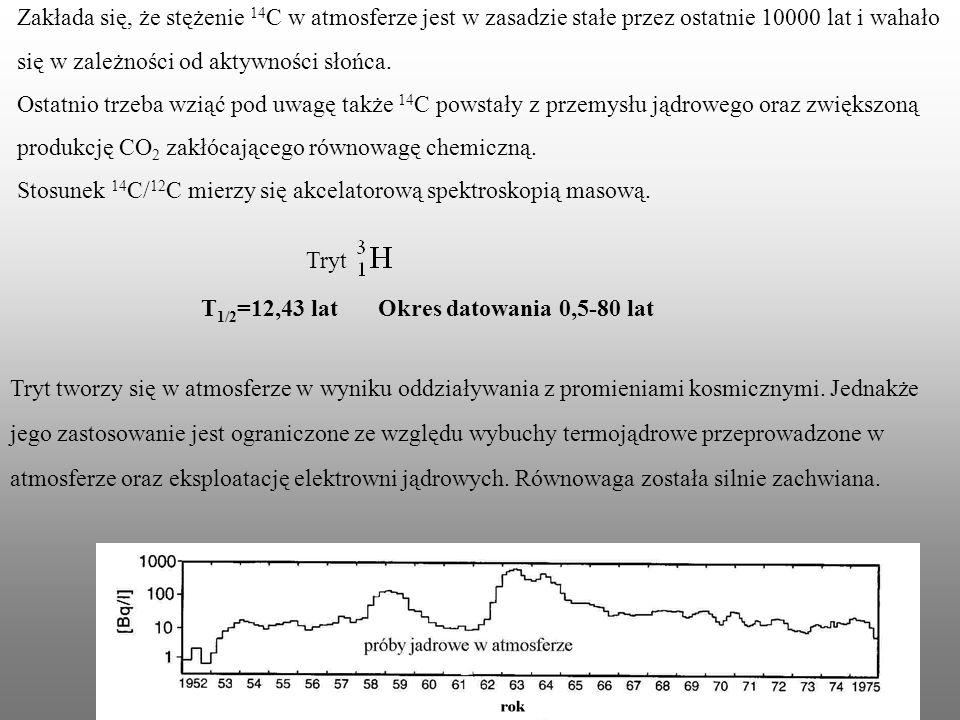 Zakłada się, że stężenie 14 C w atmosferze jest w zasadzie stałe przez ostatnie 10000 lat i wahało się w zależności od aktywności słońca. Ostatnio trz