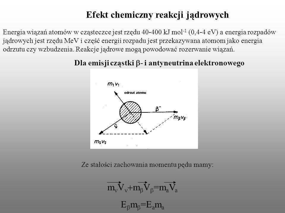 m V m V =m a V a E m =E a m a Efekt chemiczny reakcji jądrowych Dla emisji cząstki - i antyneutrina elektronowego Energia wiązań atomów w cząsteczce j