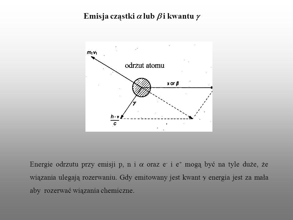 Emisja cząstki lub i kwantu Energie odrzutu przy emisji p, n i oraz e - i e + mogą być na tyle duże, że wiązania ulegają rozerwaniu. Gdy emitowany jes