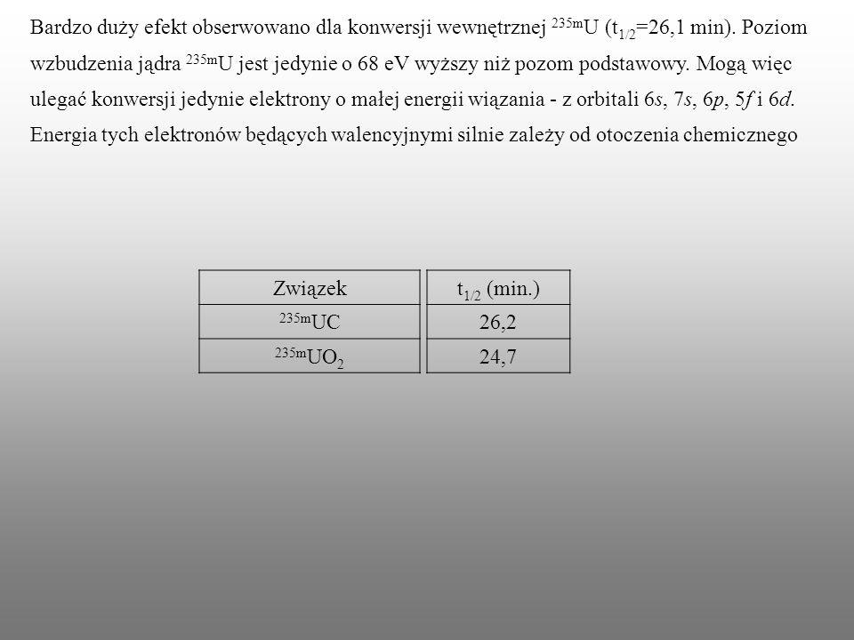 Bardzo duży efekt obserwowano dla konwersji wewnętrznej 235m U (t 1/2 =26,1 min). Poziom wzbudzenia jądra 235m U jest jedynie o 68 eV wyższy niż pozom