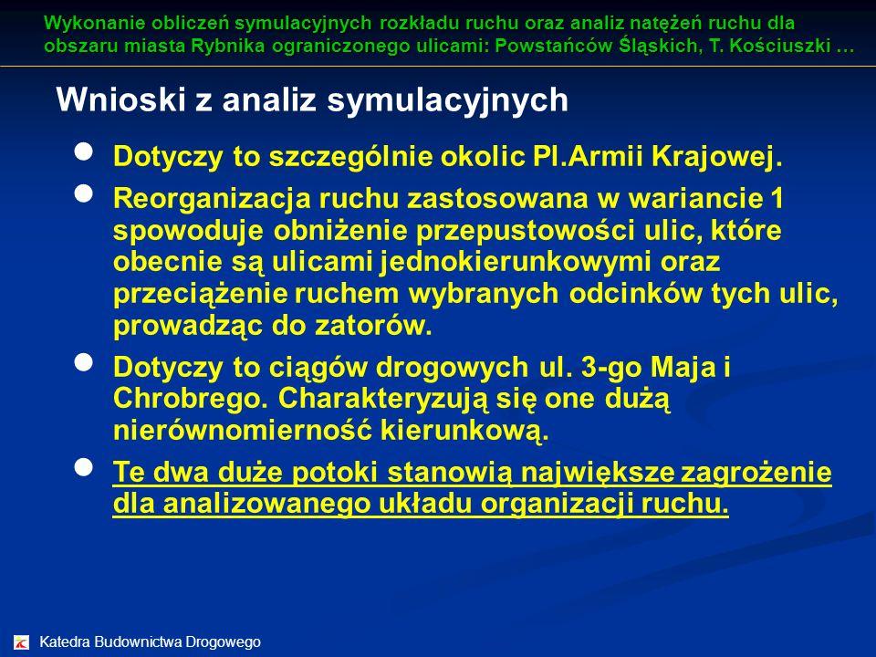Katedra Budownictwa Drogowego Wnioski z analiz symulacyjnych Dotyczy to szczególnie okolic Pl.Armii Krajowej.