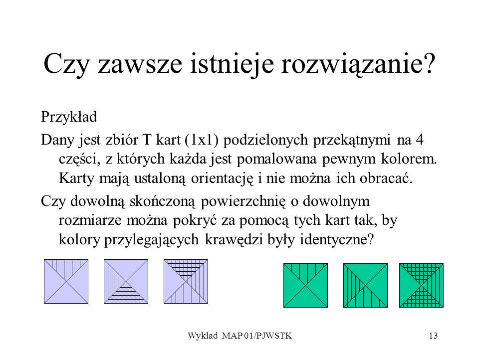 Wyklad MAP 01/PJWSTK13 Czy zawsze istnieje rozwiązanie? Przykład Dany jest zbiór T kart (1x1) podzielonych przekątnymi na 4 części, z których każda je
