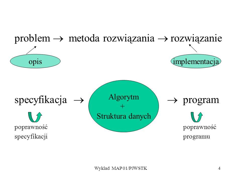 Wyklad MAP 01/PJWSTK4 problem metoda rozwiązania rozwiązanie specyfikacja programpoprawność specyfikacjiprogramu Algorytm + Struktura danych opisimple