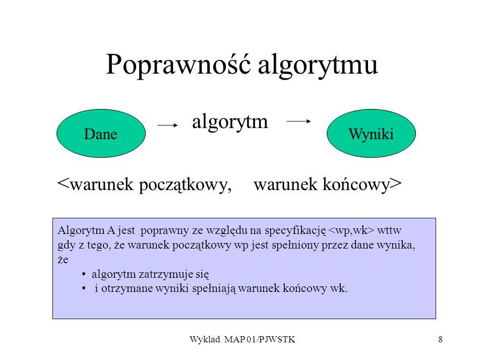 Wyklad MAP 01/PJWSTK8 Poprawność algorytmu algorytm DaneWyniki Algorytm A jest poprawny ze względu na specyfikację wttw gdy z tego, że warunek początk