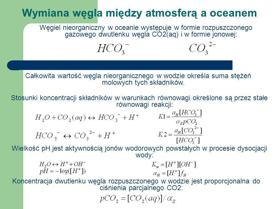 Wymiana węgla między atmosferą a oceanem Węgiel nieorganiczny w oceanie występuje w formie rozpuszczonego gazowego dwutlenku węgla CO2(aq) i w formie